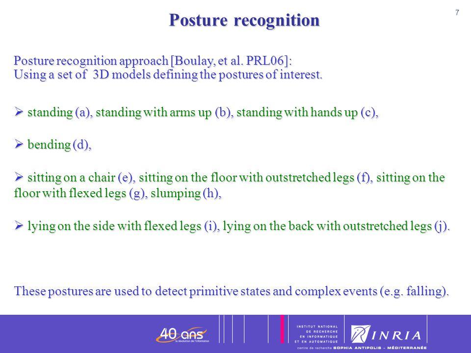 Posture recognition Posture recognition approach [Boulay, et al. PRL06]: Using a set of 3D models defining the postures of interest.